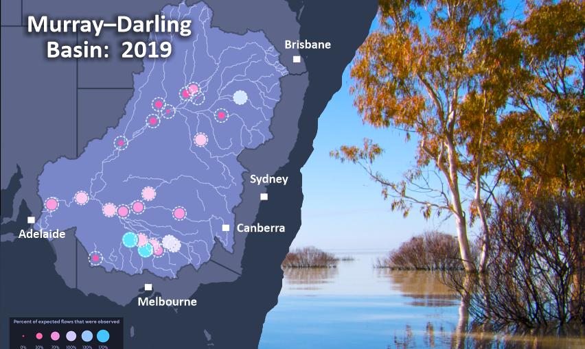 MurrayDarlingBasin-water-levels