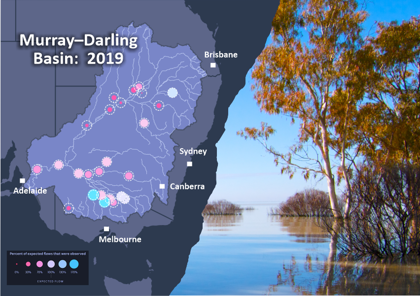 MurrayDarlingBasin-water-levels