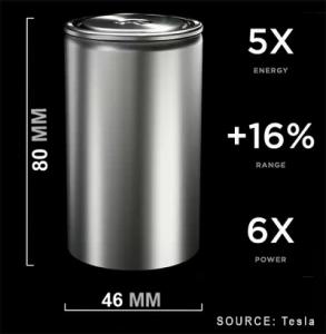 Tesla-battery-dimensions